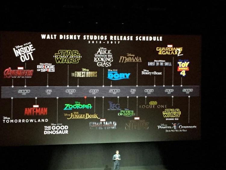 Próximos estrenos de Disney