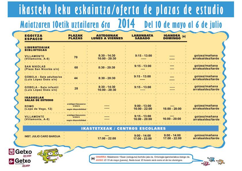 Plazas de estudio en Getxo. Foto: Ayuntamiento de Getxo