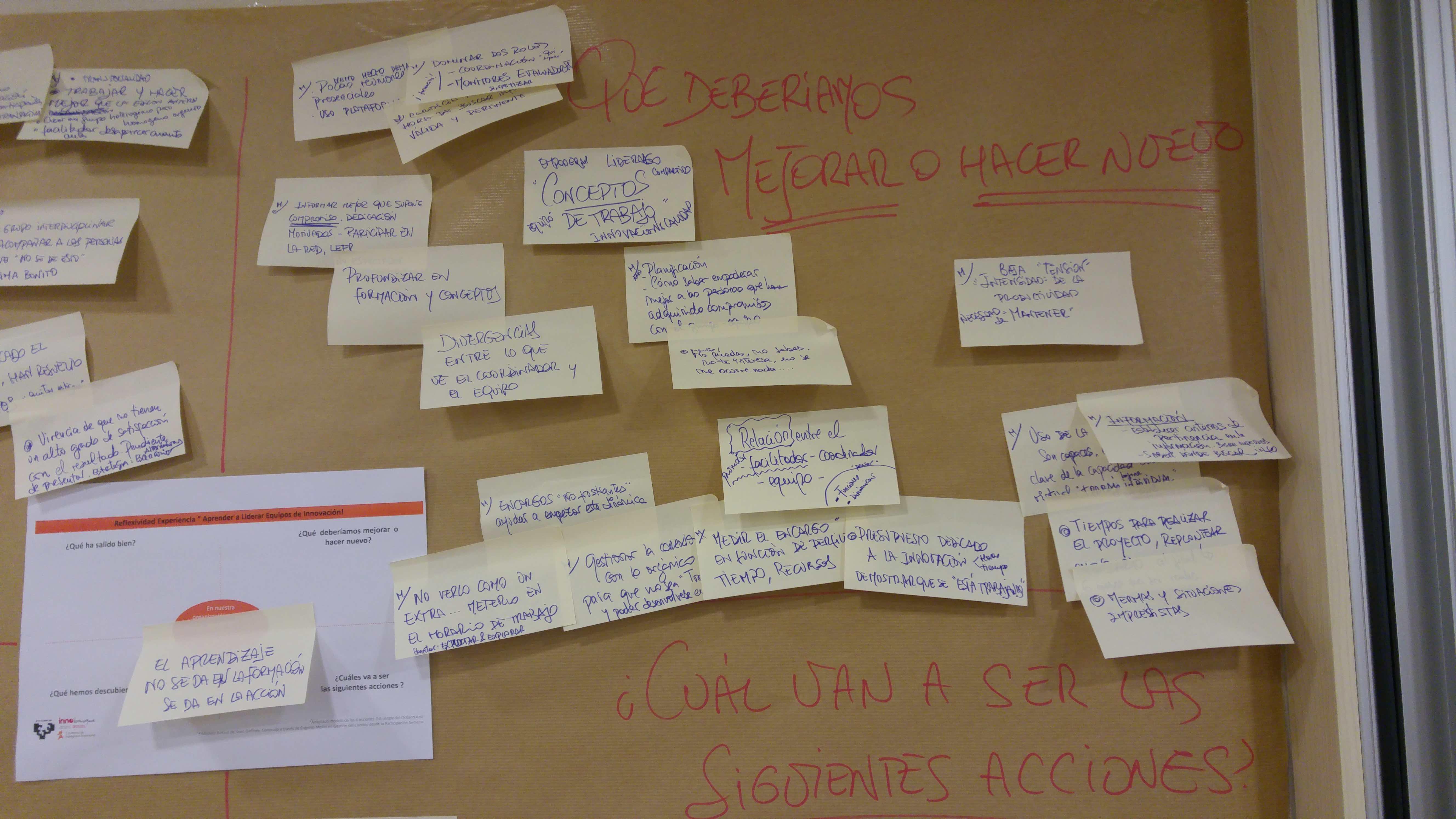 Mapa de aprendizajes Equipos de Innovación