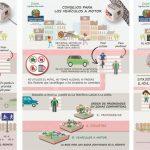 Campaña de trípticos STOP ACCIDENTES EUSKADI