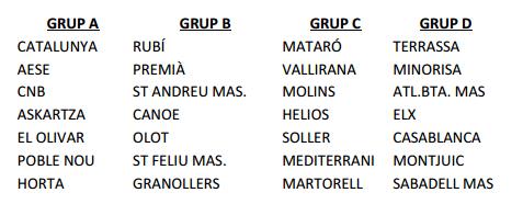 grupos_sabadell