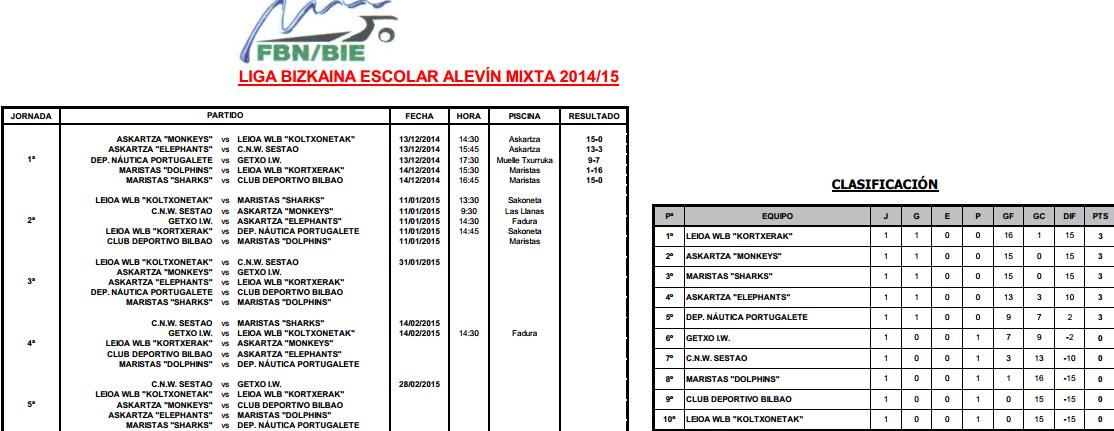 Liga_alevin