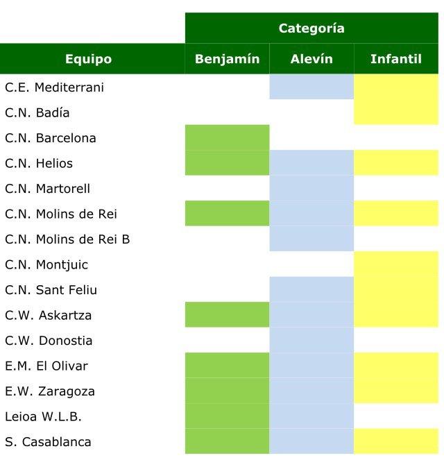 poloamigos_participantes