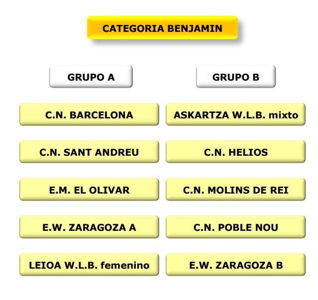 poloamigos_grupo_benjamin