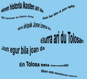 Traductor Castellano Euskera Gratis Traducir Textos